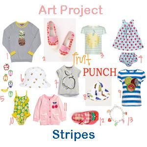 Girls FashionTrends:Spring 2015